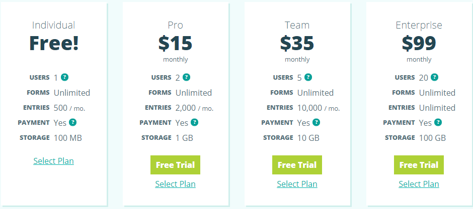 Cognito forms pricing plans