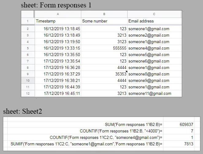 formula counting Google responses