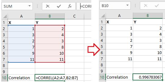 count correlation in Excel