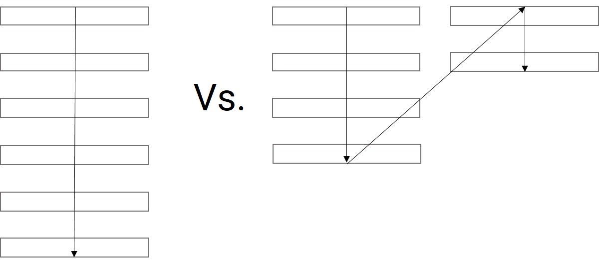 single vs multiple column