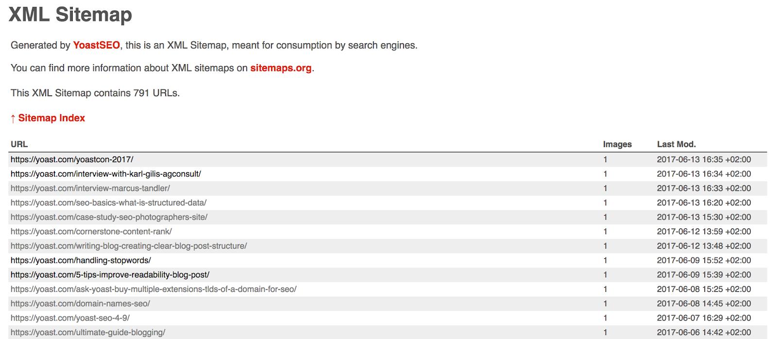 YoastSEO's XML sitemap