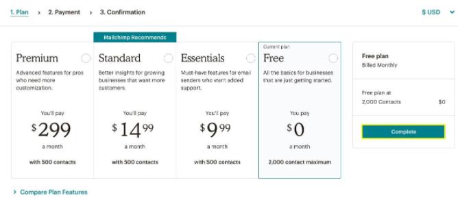 MailChimp pricing plans
